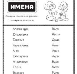 Имена девочек
