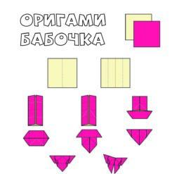Собери оригами - бабочка