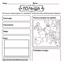 Кратко о Польше