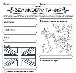 Кратко о Великобритании