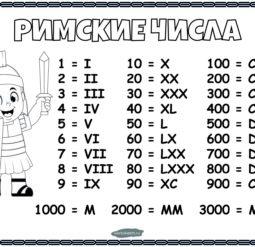 Плакат Римские числа черно-белый