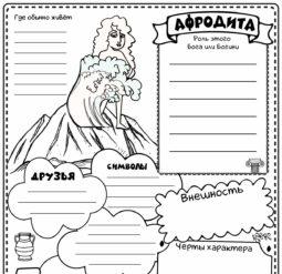 Боги Древней Греции - Афродита