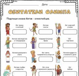 Обитатели Олимпа по алфавиту