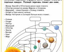 Солнечная система - Расставь планеты по порядку