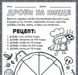 Дроби на пицце