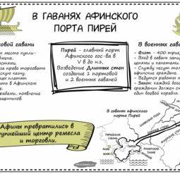 План урока. В гаванях афинского порта Пирей