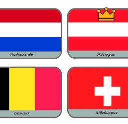 Карточки Флаги Европы