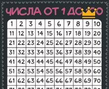Плакат Таблицы чисел от 1 до 100. Космос