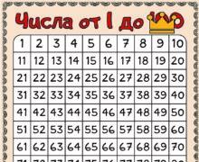 Плакат Таблицы чисел от 1 до 100. Новый год