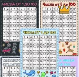 Плакат Таблицы чисел от 1 до 100. Серия 5 листов