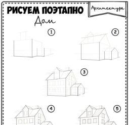 Рисуем поэтапно. Архитектура. Дом