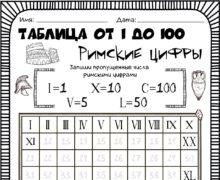 Таблица от 1 до 100