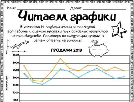 Читаем графики 1