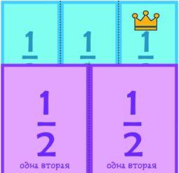 Разрезные карточки - дроби