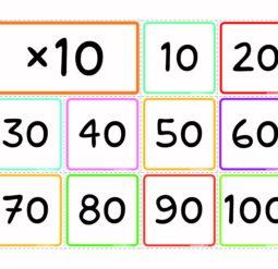 Числа кратные 10 в пределах 100