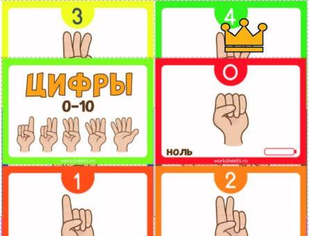 Карточки Цифры на пальцах