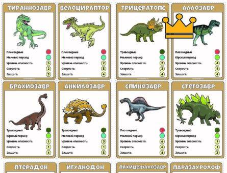 Карточки динозавры и их характеристики