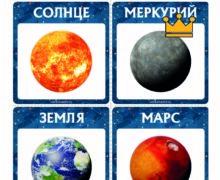 Карточки Планеты Солнечной системы