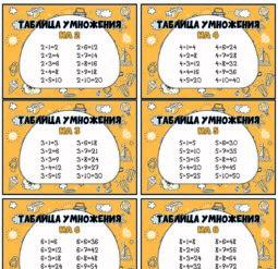 Карточки Таблица умножения
