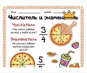 Материалы по математике - Числитель и знаменатель