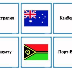 Карточки страны Австралии и океании флаги и столицы