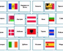 Карточки страны Европы флаги и столицы