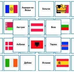 Карточки страны Европы - флаги и столицы
