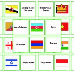 Страны Азии - флаги и столицы - карточки