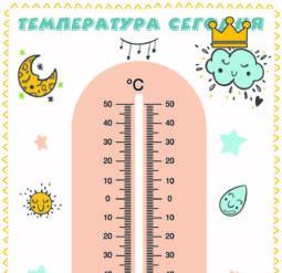 Температура сегодня - плакат