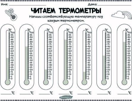 Читаем термометры