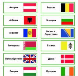 Европейские страны и их флаги - карточки