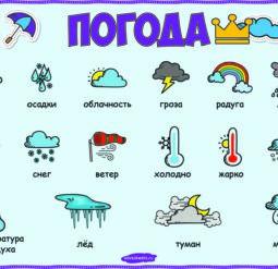 Погода - банк слов
