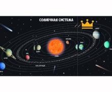 Солнечная система - плакат