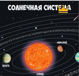 Солнечная система - постер