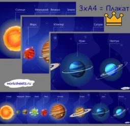 Порядок расположения планет - плакат