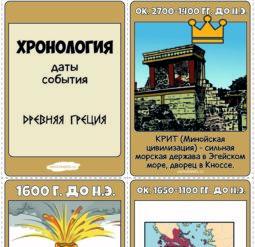 Хронология Древней Греции - даты, события