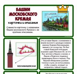 Башни Московского Кремля - карточки и описания