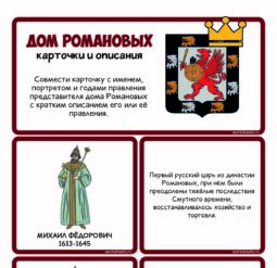 Дом Романовых - карточки и описания