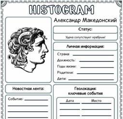 Личности в истории - Александр Македонский