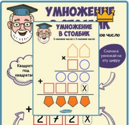 Умножение в столбик 2-значное число на 2-значное число - плакат
