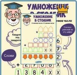 Умножение в столбик 3-значное число на 3-значное число - плакат