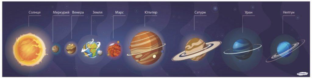 День космонавтики плакат