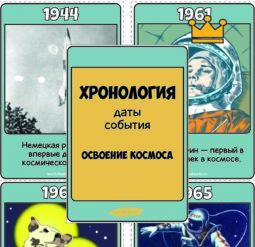 Хронология Полеты в космос