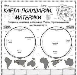 Карта Полушарий. Материки