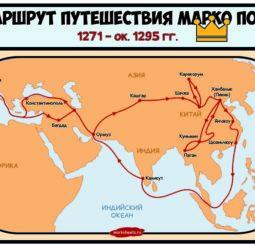 Маршрут путешествия Марко Поло