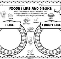 Foods i like and dislike