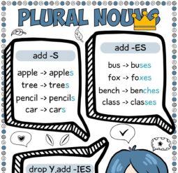Plural nouns - poster