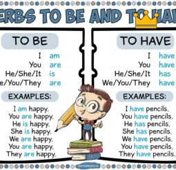 Verbs to be and to have - poster