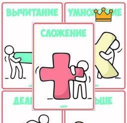 Математические символы - плакаты