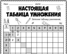 Настоящая таблица умножения